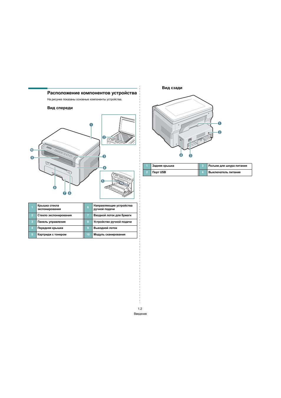 Расположение компонентов устройства, Вид спереди, Вид