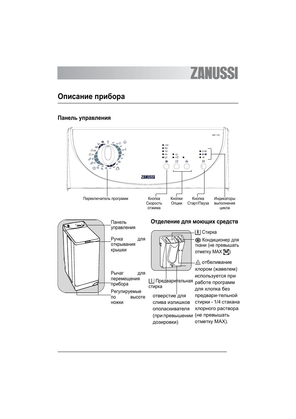 Описание прибора, Панель управления отделение для моющих