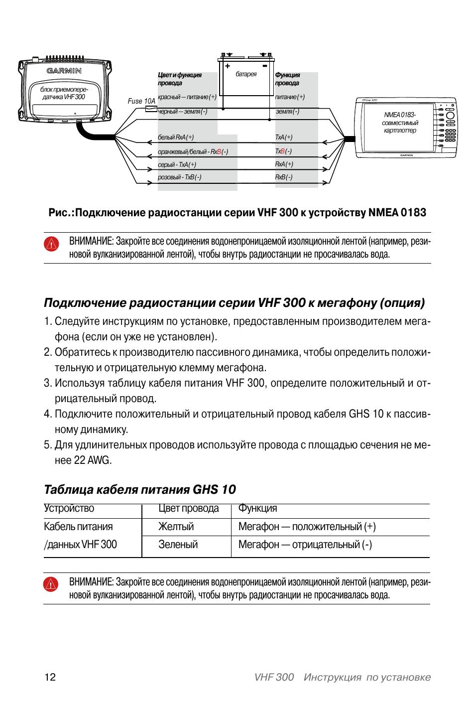 medium resolution of  ghs 10 garmin vhf 300 12 16