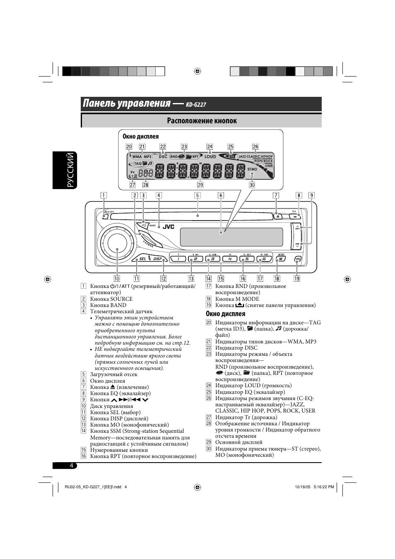 Панель управления, Руcckий, Расположение кнопок