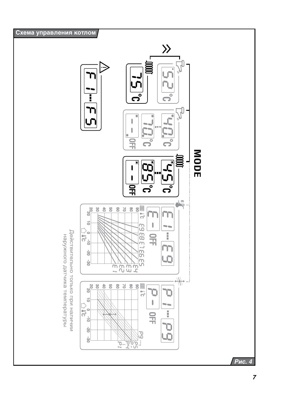 Инструкция по эксплуатации PROTHERM Медведь KLOM
