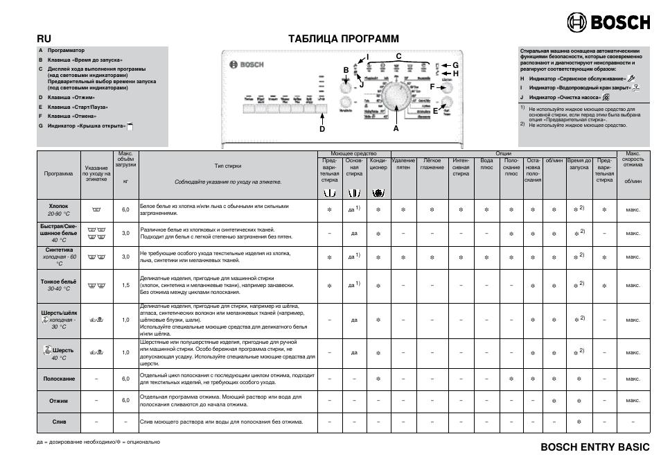 Инструкция по эксплуатации Bosch Стиральная машина с