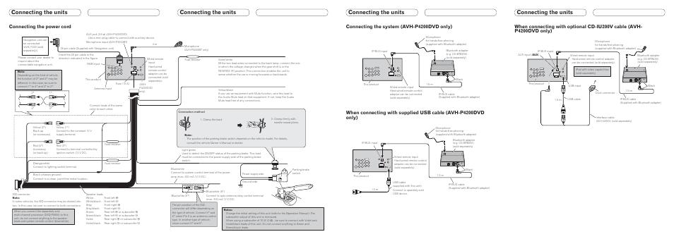 pioneer tr7 wiring 2006 pontiac g6 ignition diagram avh 4200 dvd player ~ elsalvadorla