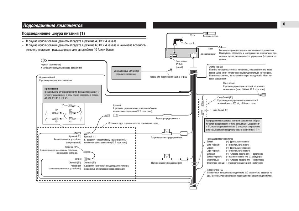 Подсоединение компонентов, Подсоединение шнура питания (1