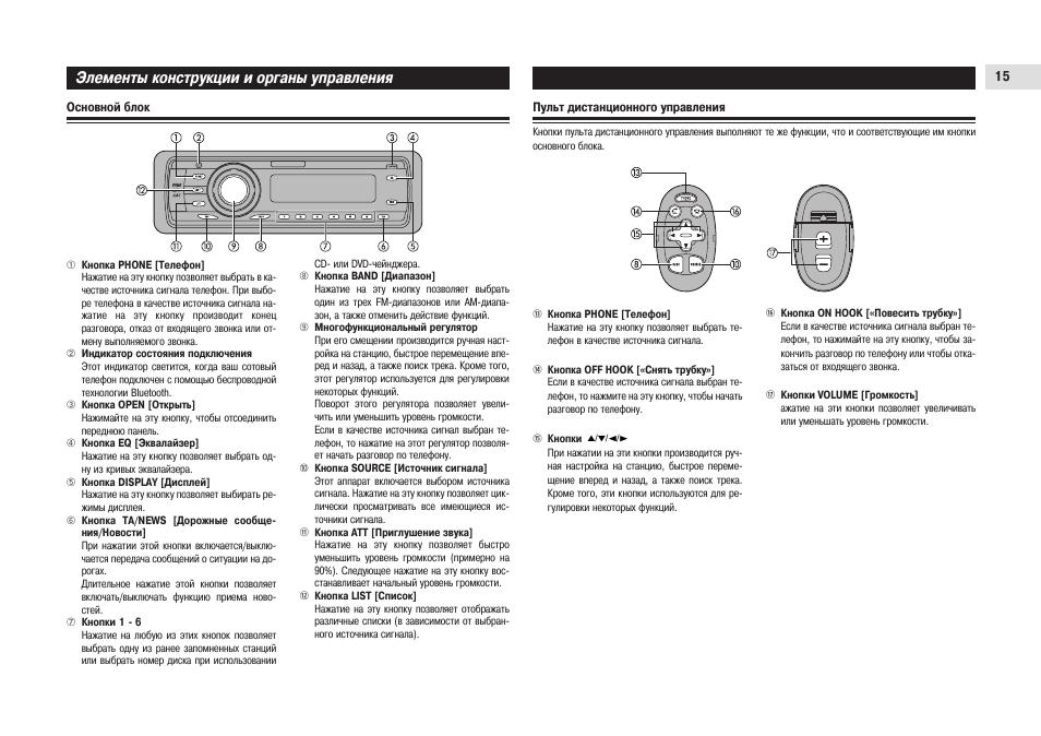 Инструкция По Эксплуатации Автомагнитолы Pioneer Deh