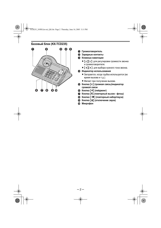 Инструкция по эксплуатации Panasonic KX-TCD325RUS