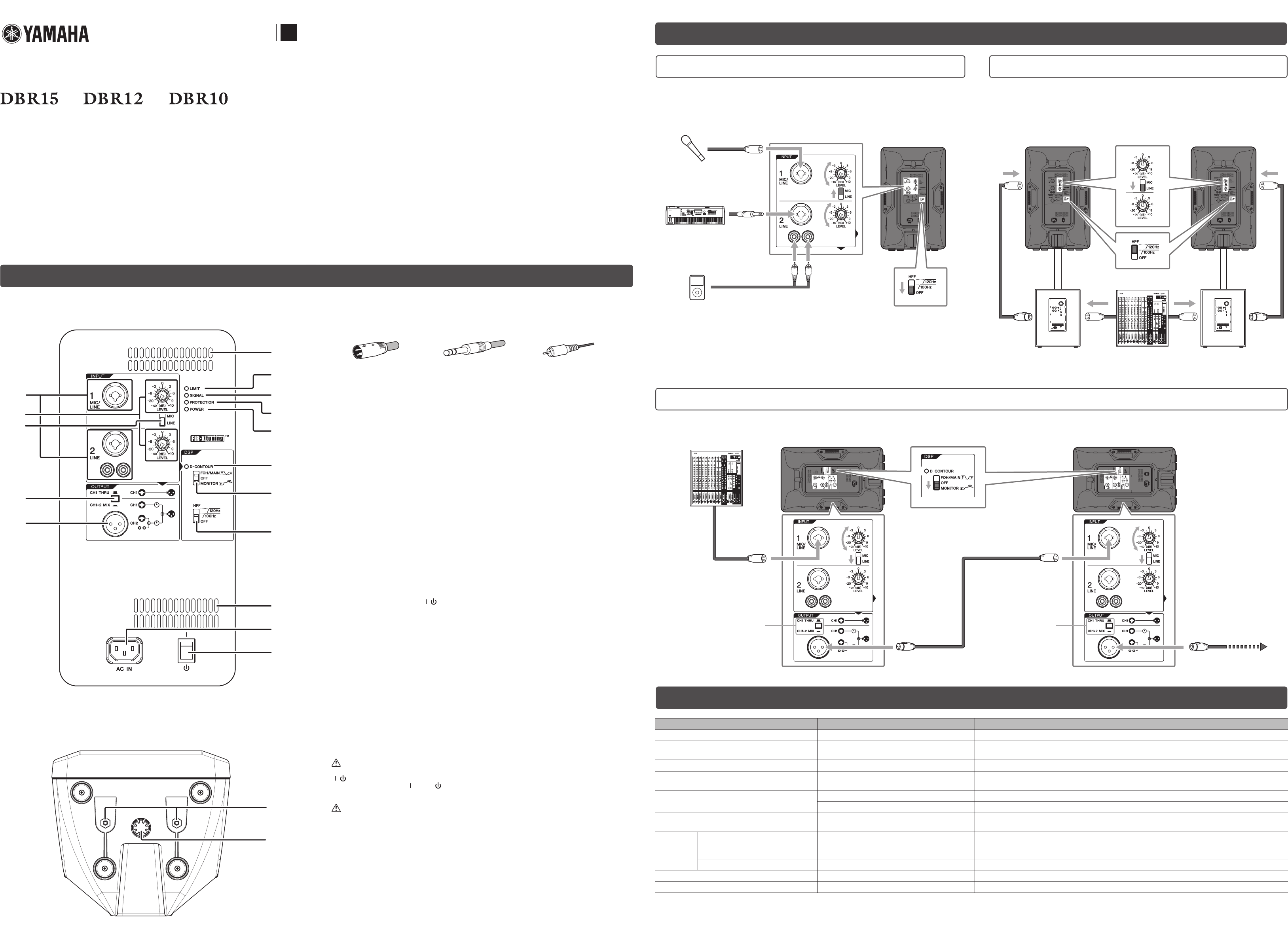 User manual Yamaha DBR10 (2 pages)