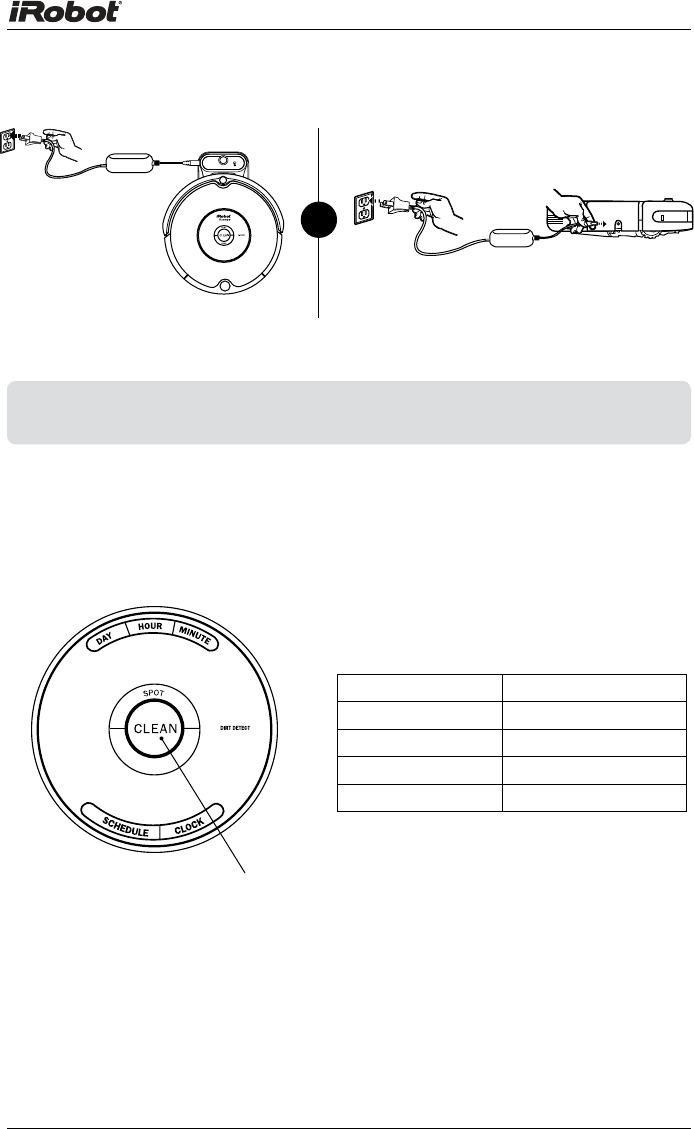 User manual iRobot Roomba 630 (36 pages)