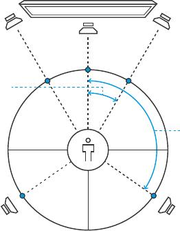 User manual Logitech Z607 (322 pages)