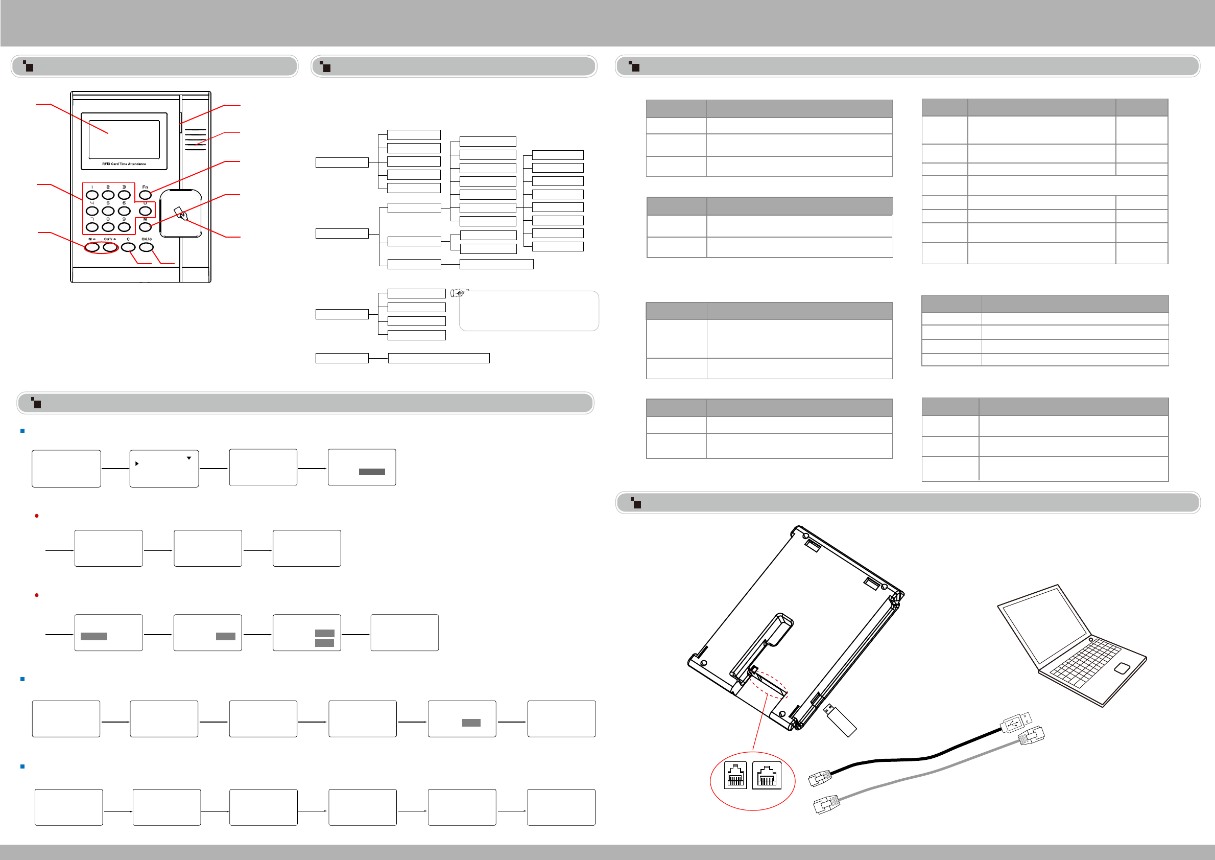 User manual Anviz OC180 (1 pages)