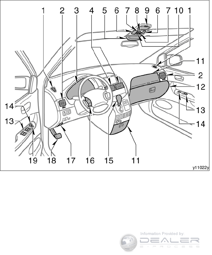 User manual Toyota Sienna (2004) (515 pages)