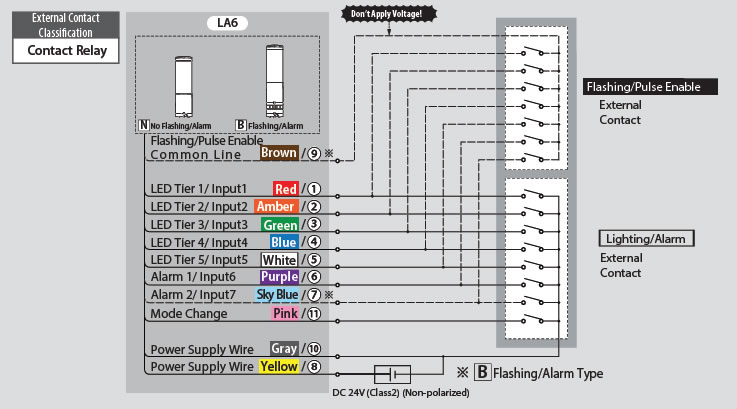 alarm contact wiring