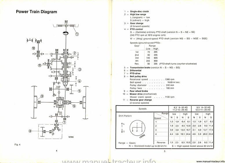 Instruction book DEUTZ D 2506 (Manuel instructions en anglais)