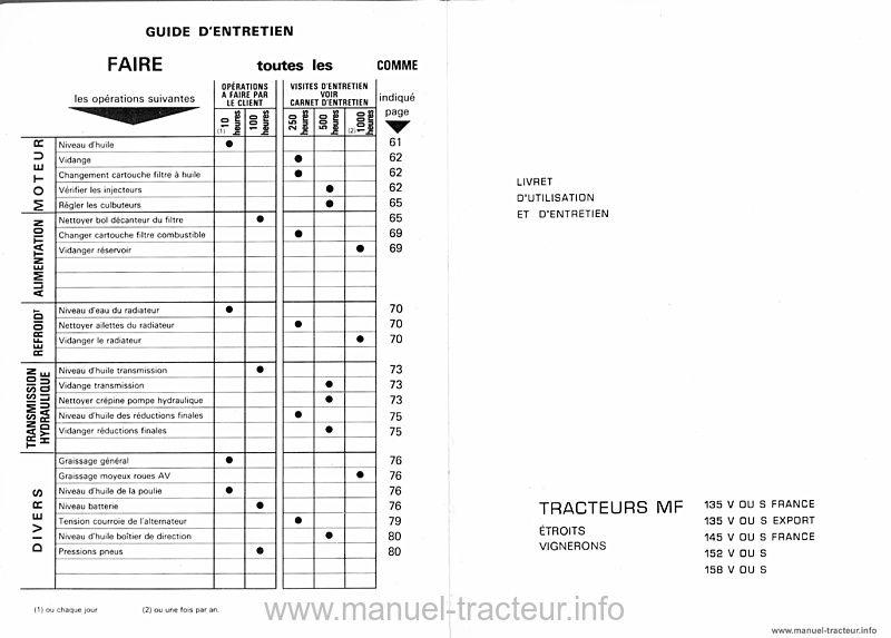 Livret entretien MF 135 145 152 158 VS