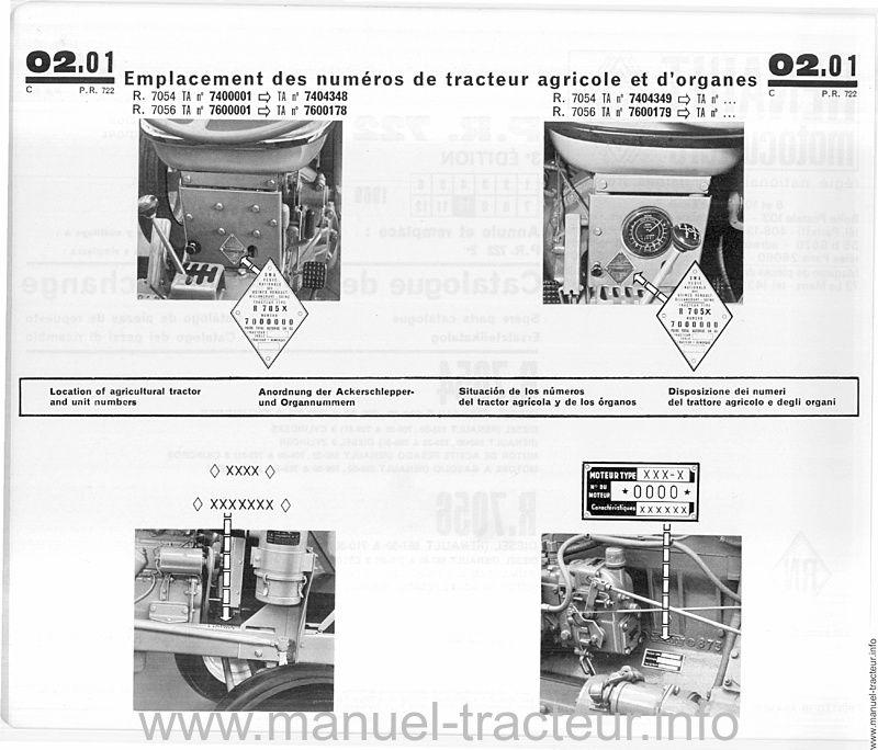 Catalogue pièces RENAULT 7054 7056 (Super 5)