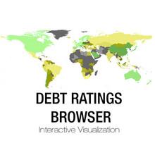 Debt Ratings Browser en Visualizing