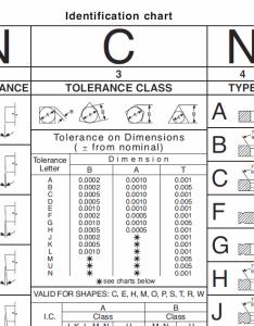 Print friendly also carbide insert model  manufacturinget rh