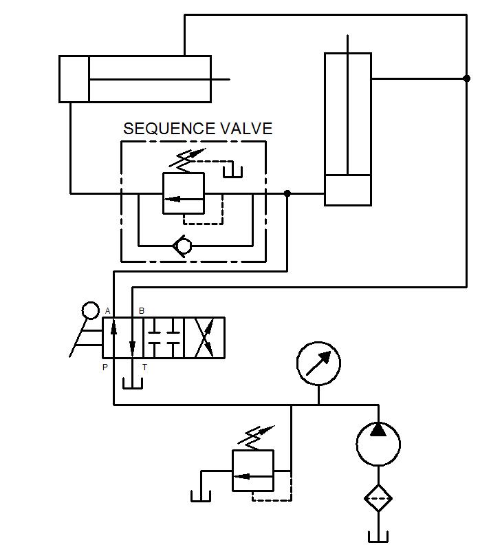 Sequencing Valve Circuit