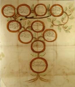 Genealogy_tree_of_the_Zawisza_family