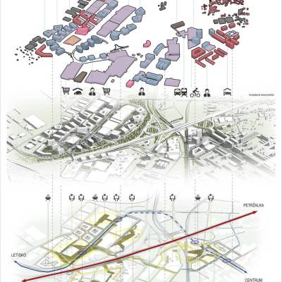 Funkčné využitie a verejné priestory