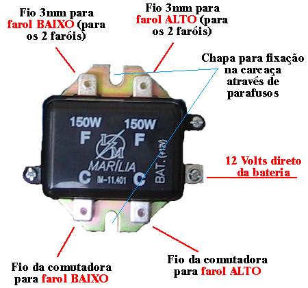 Foto: planetabuggy.forumeiros.com