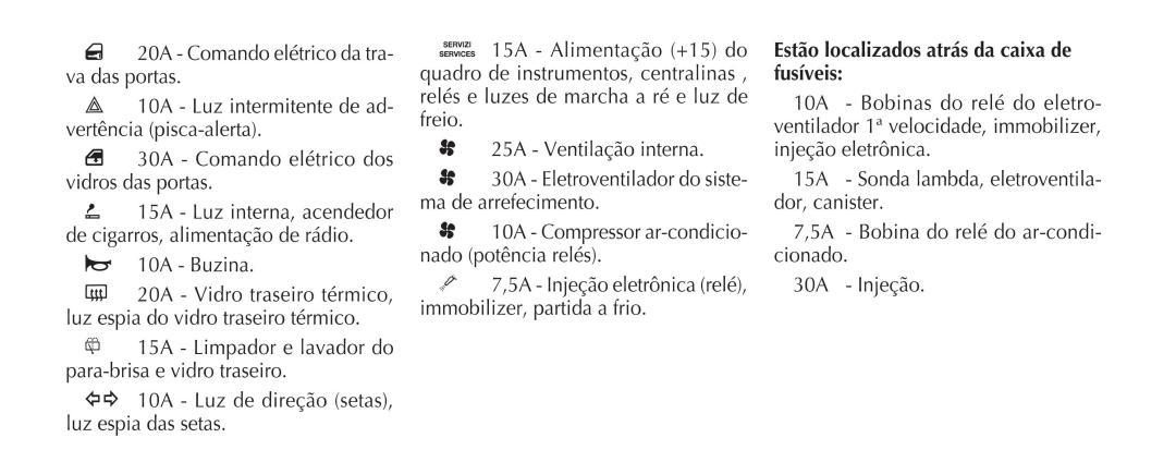 Fusíveis do Uno e Fiorino 2013
