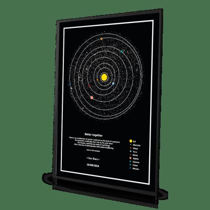 mapa dos planetas personalizado