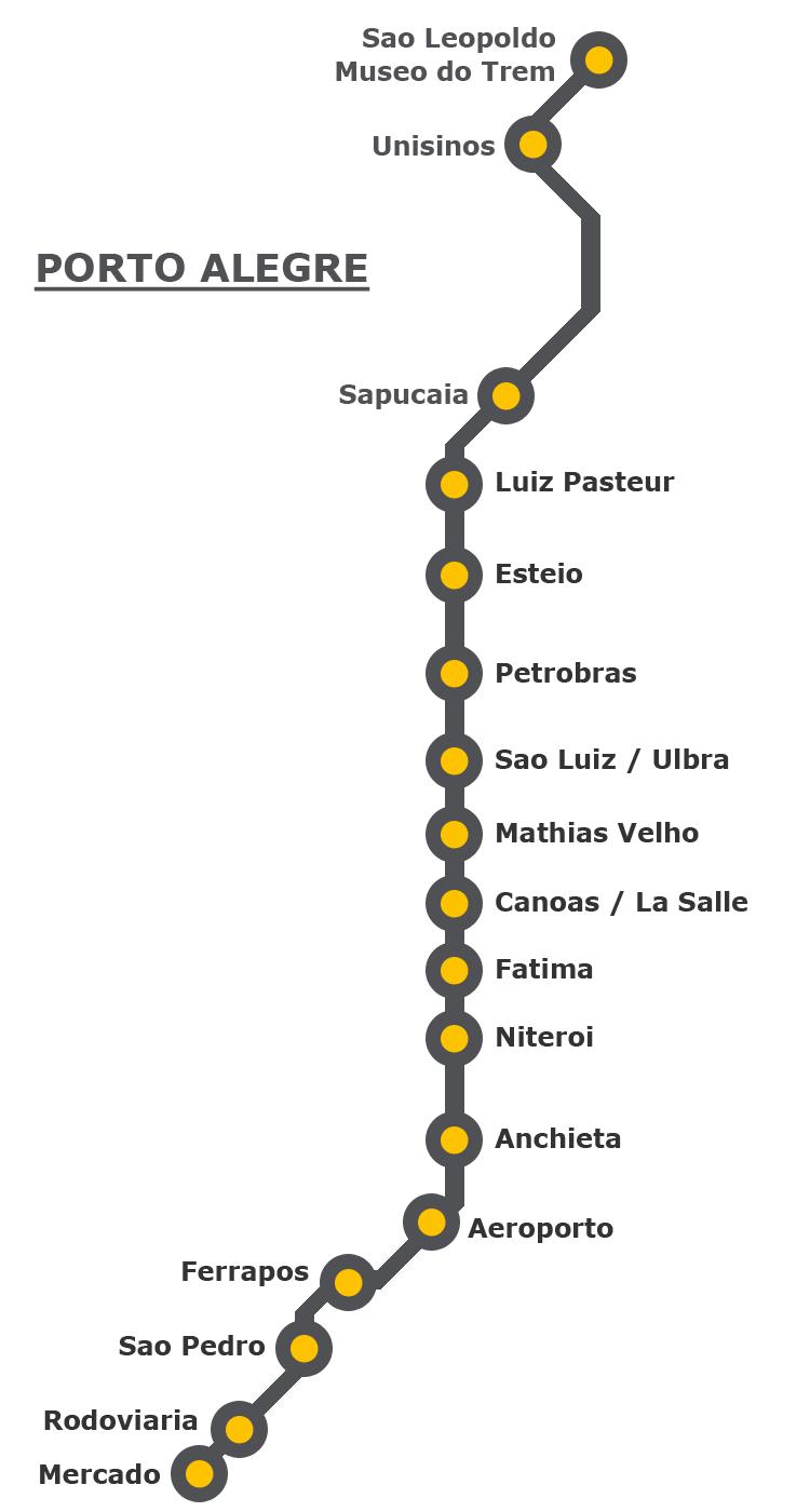 Metro Map of Porto Alegre