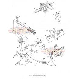 Triumph T140 Bonneville Exploded View Parts Diagrams