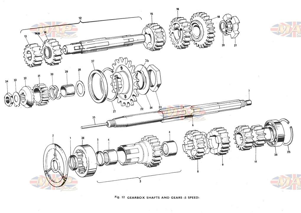 Gearbox Shafts & Gears
