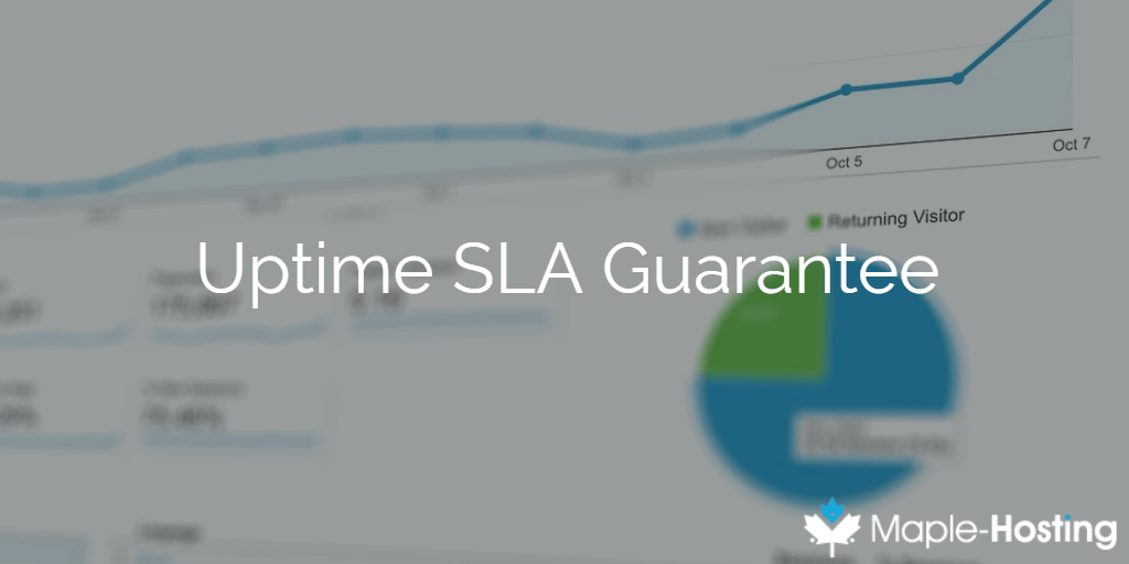 Uptime SLA Guarantee