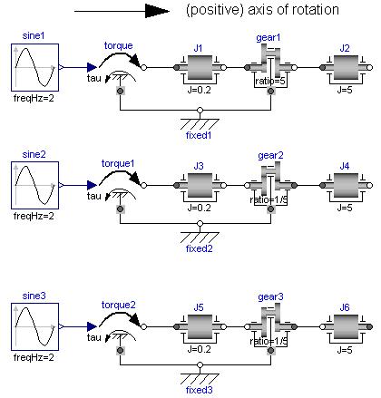 Modelica.Mechanics.Rotational.UsersGuide