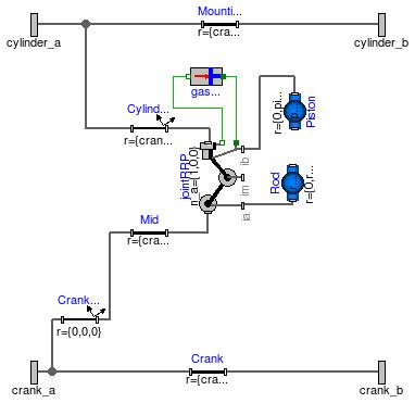 Modelica.Mechanics.MultiBody.Examples.Loops.Utilities