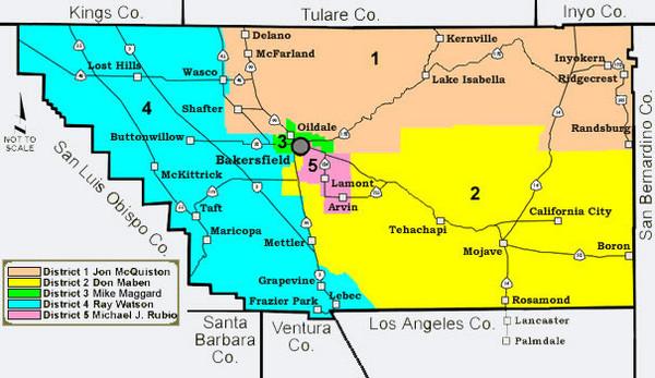 Kern County California