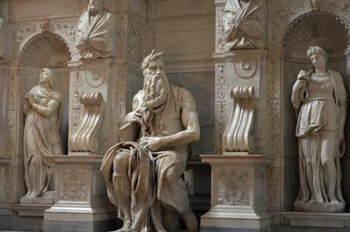 Top 10 Travel Tips: San Pietro in Vincoli Rome