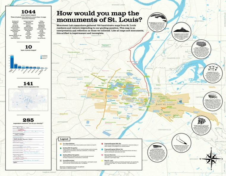 How would you map the monuments of St. Louis?