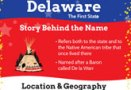 Infographic on Delaware Facts