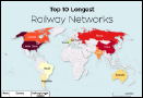 What are the top ten countries with Longest Railway Networks?