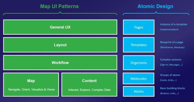 Map UI Patterns & Atomic Design