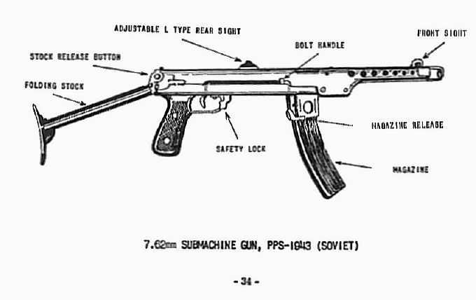 Pistolet Mitrailleur PPS 43 :Maquetland.com:: Le monde de