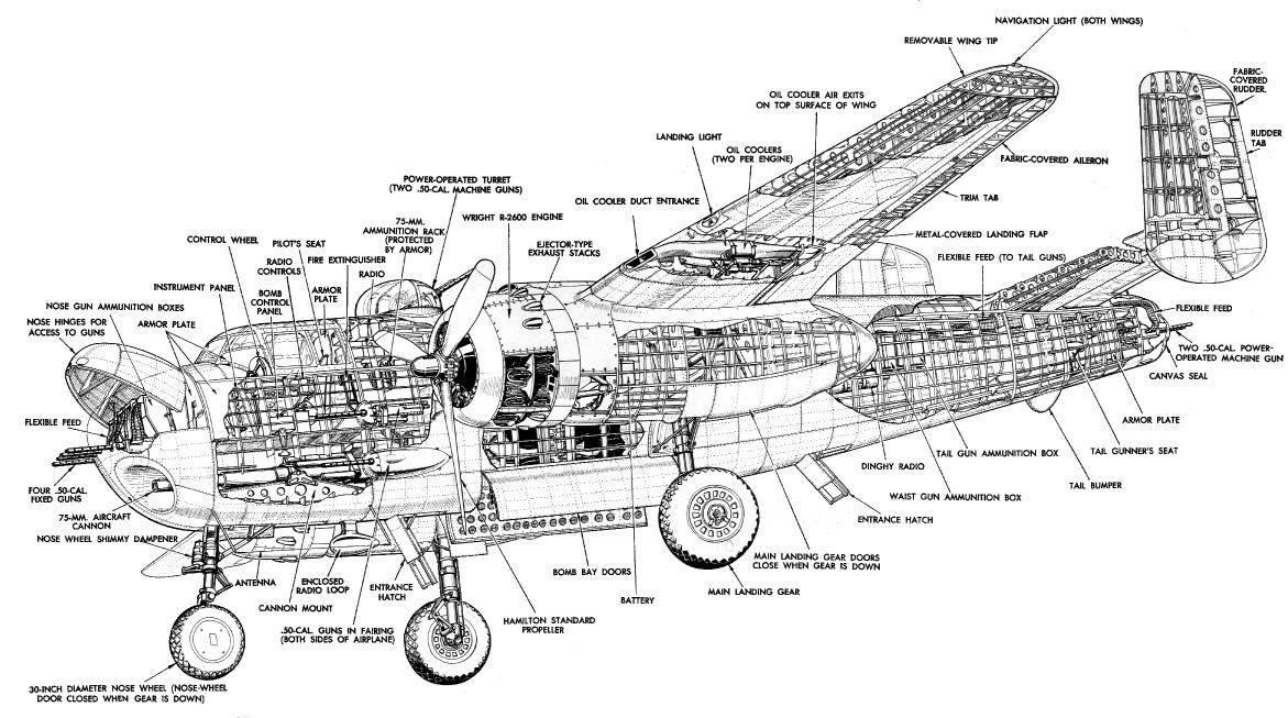North American B 25C Mitchell Sarinah Plesiran Neer