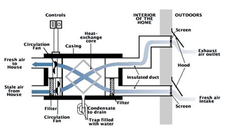Water Heater Circulation Pump Installation Water Heater