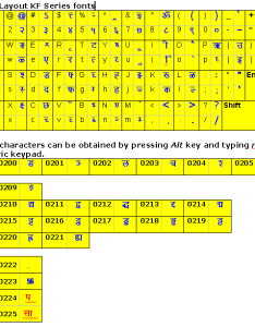 Kiran font keyboard layout also  true type marathi typing rh marathityping