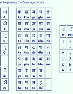 Akshar pad keyboard layout also aksharapad marathi typing software  rh marathityping