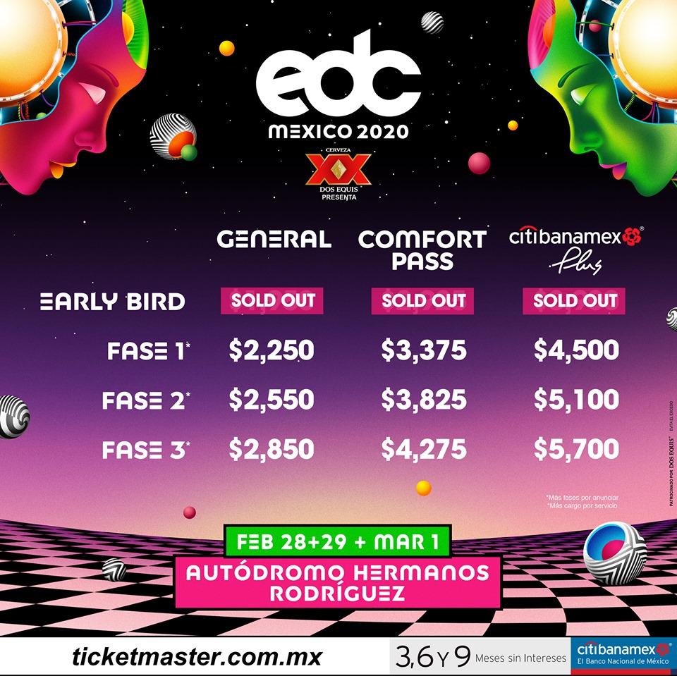 edc 2020 cdmx