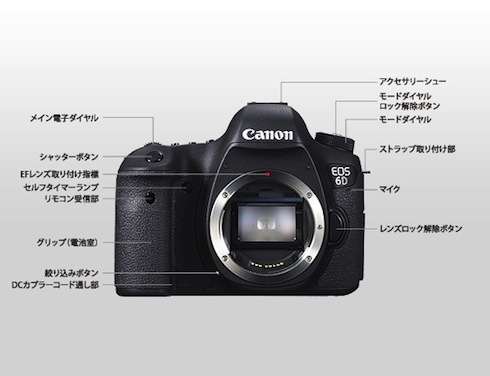 CanonEOS6D正面