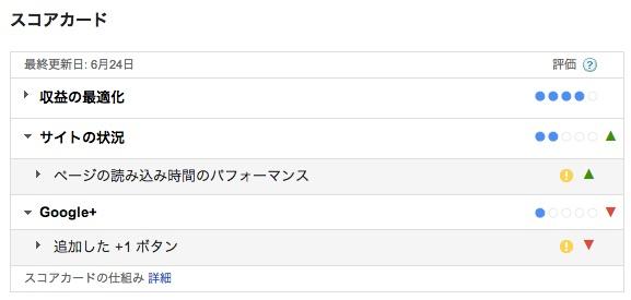 GoogleAdsenseのスコアカード(従来コードを使った場合)