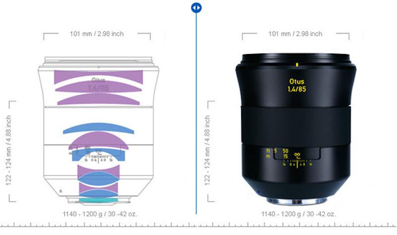 Zeiss Otus 85mm F1.4 デザイン