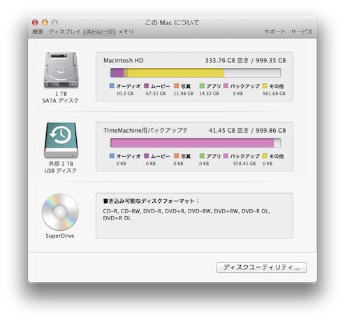 私のiMacのストレージ使用状況