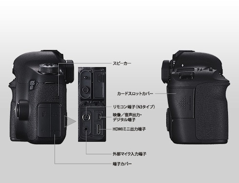 CanonEOS6D側面